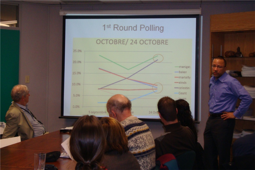 FOCAL Executive Director Carlo Dade interprets a graph showing poll results in Haiti Election as attendees look on